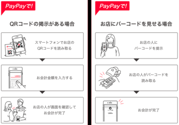 paypay-howtouse_コピー